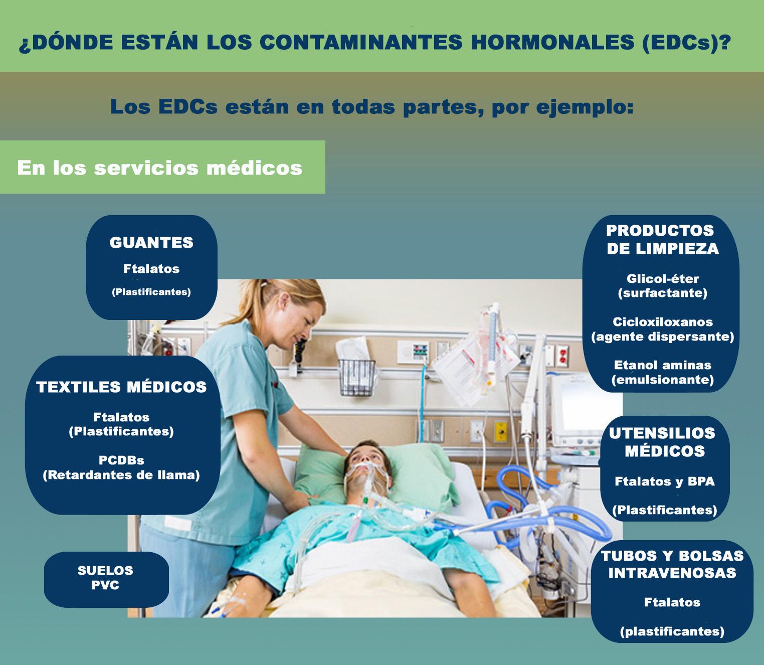 "Infografía ""EDC-Free Healthcare"" de Health Care Without Harm (Salud sin daño)"