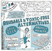 Productos menstruales