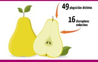 disruptores endocrinos en alimentos